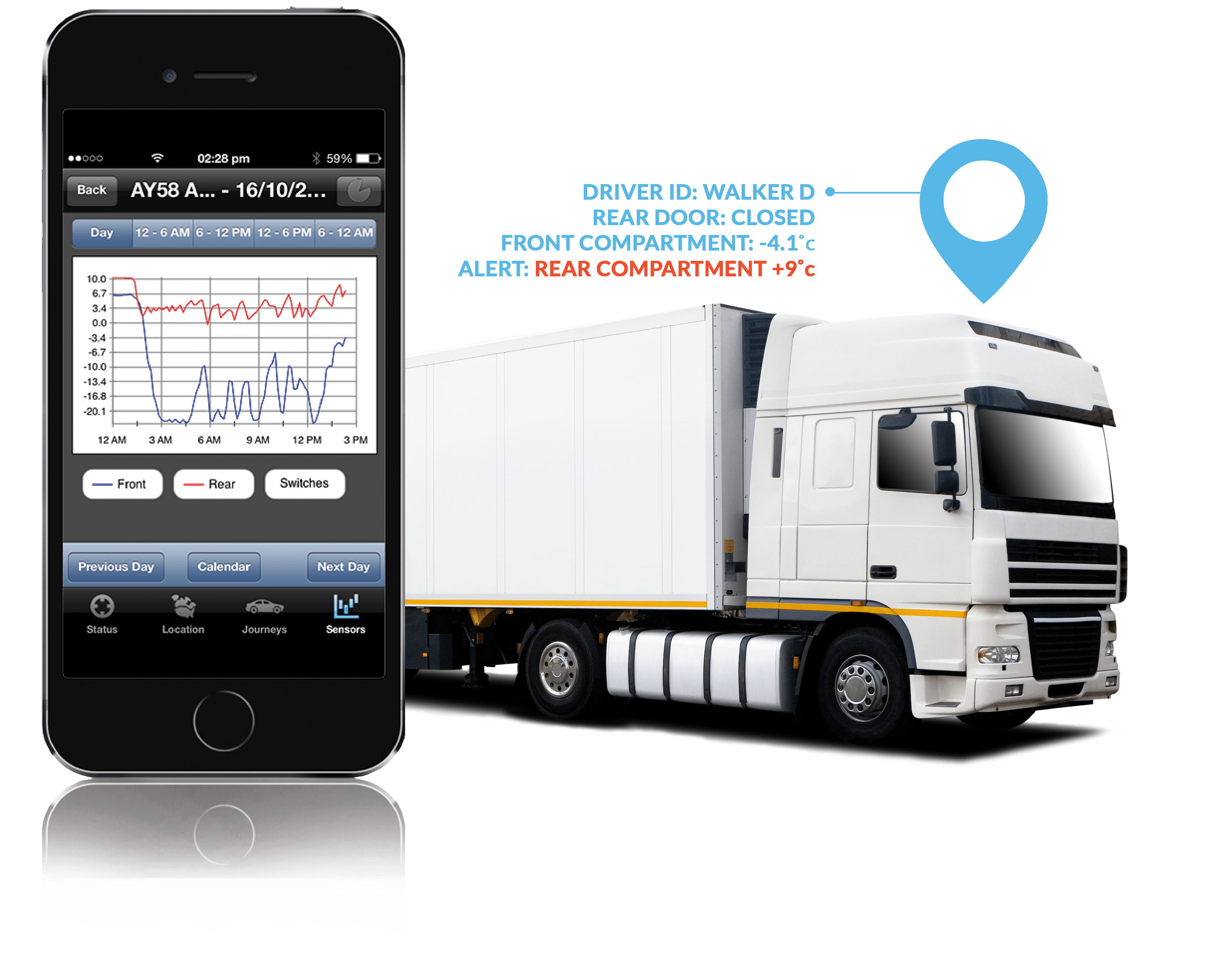 Seven Eye Vehicle Tracking